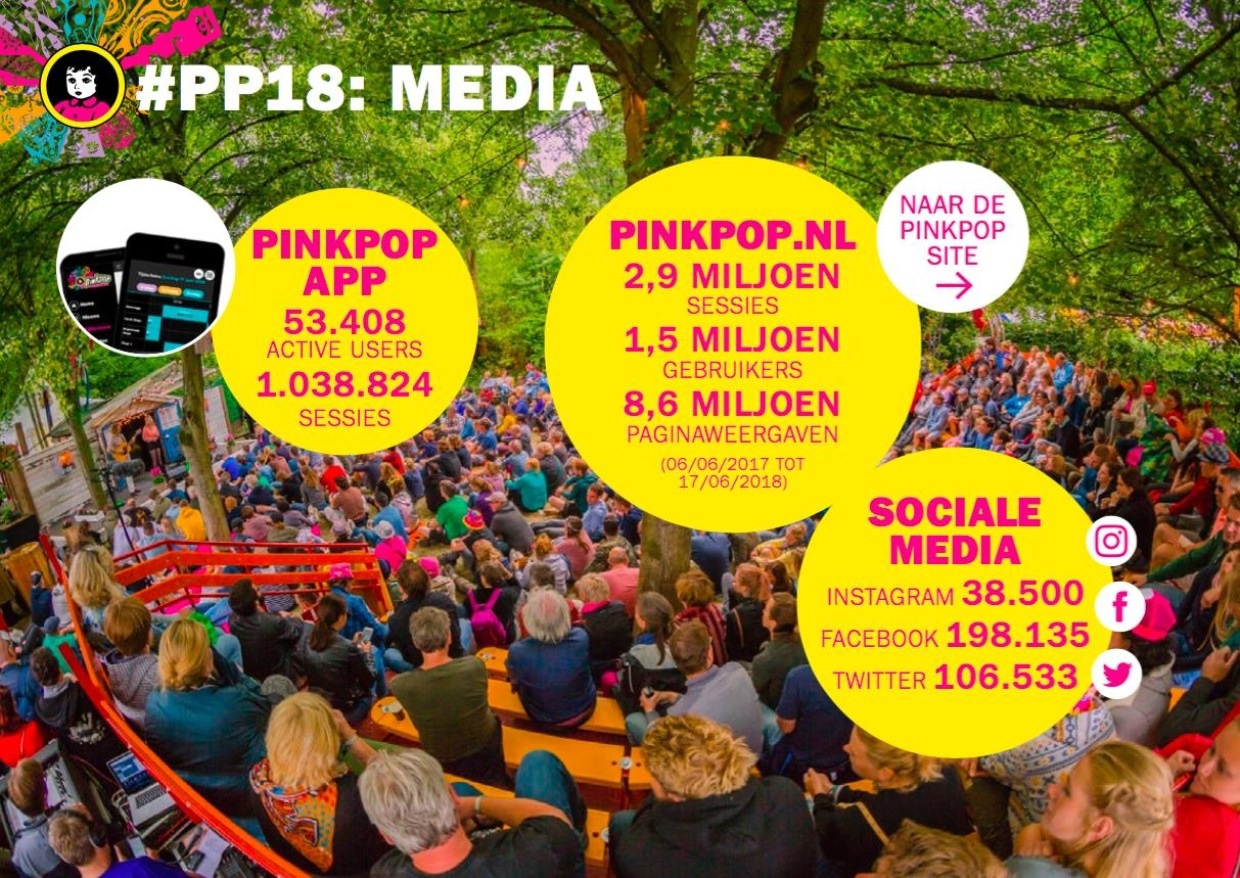 Pinkpop Eventreport18_1